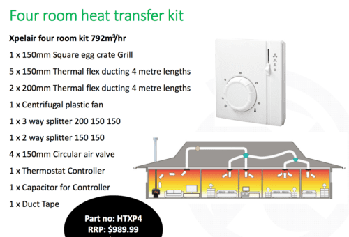 Heat Transfer Kit