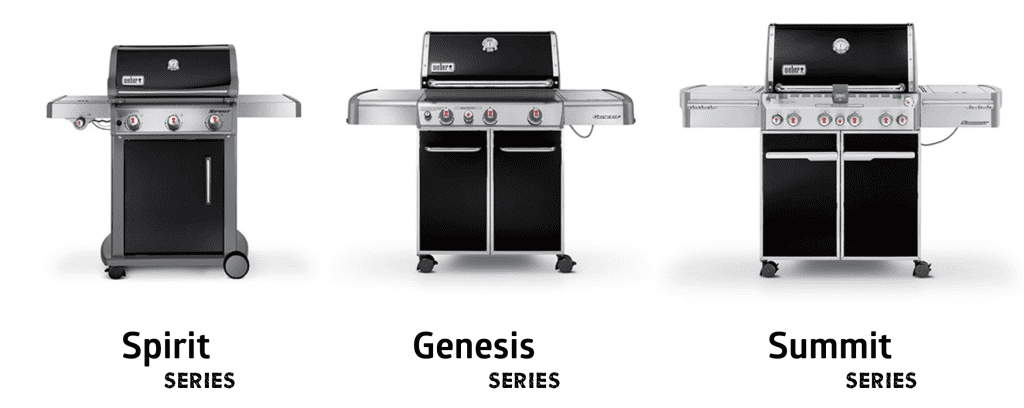 Weber BBQs Specialist Dealer - Turfrey. Stores in Hastings and Hamilton providing the full range of BBQs Weber Q, Genesis, Summit, Charcoal Kettle, Accessories.
